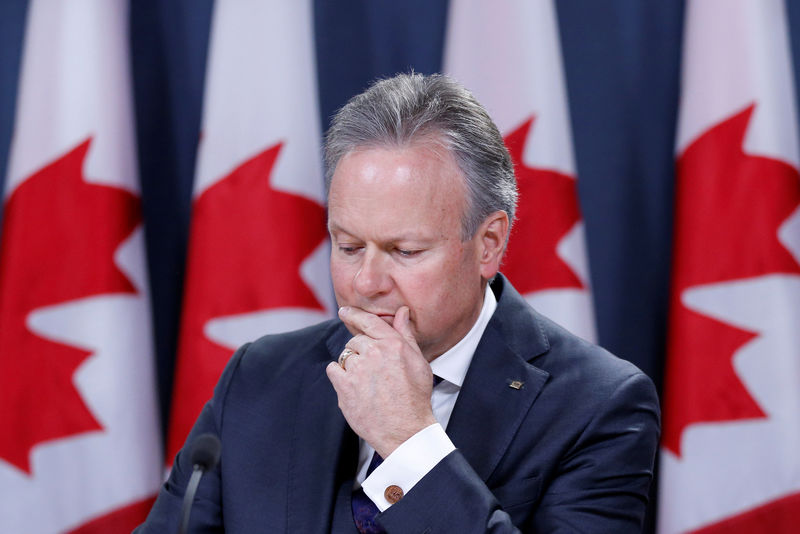 Bank of Canada increasingly sure economy will need less stimulus