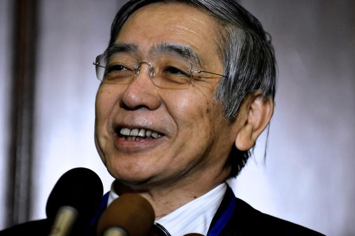 BOJ Kuroda laughs off face-watchers trying to predict policy changes